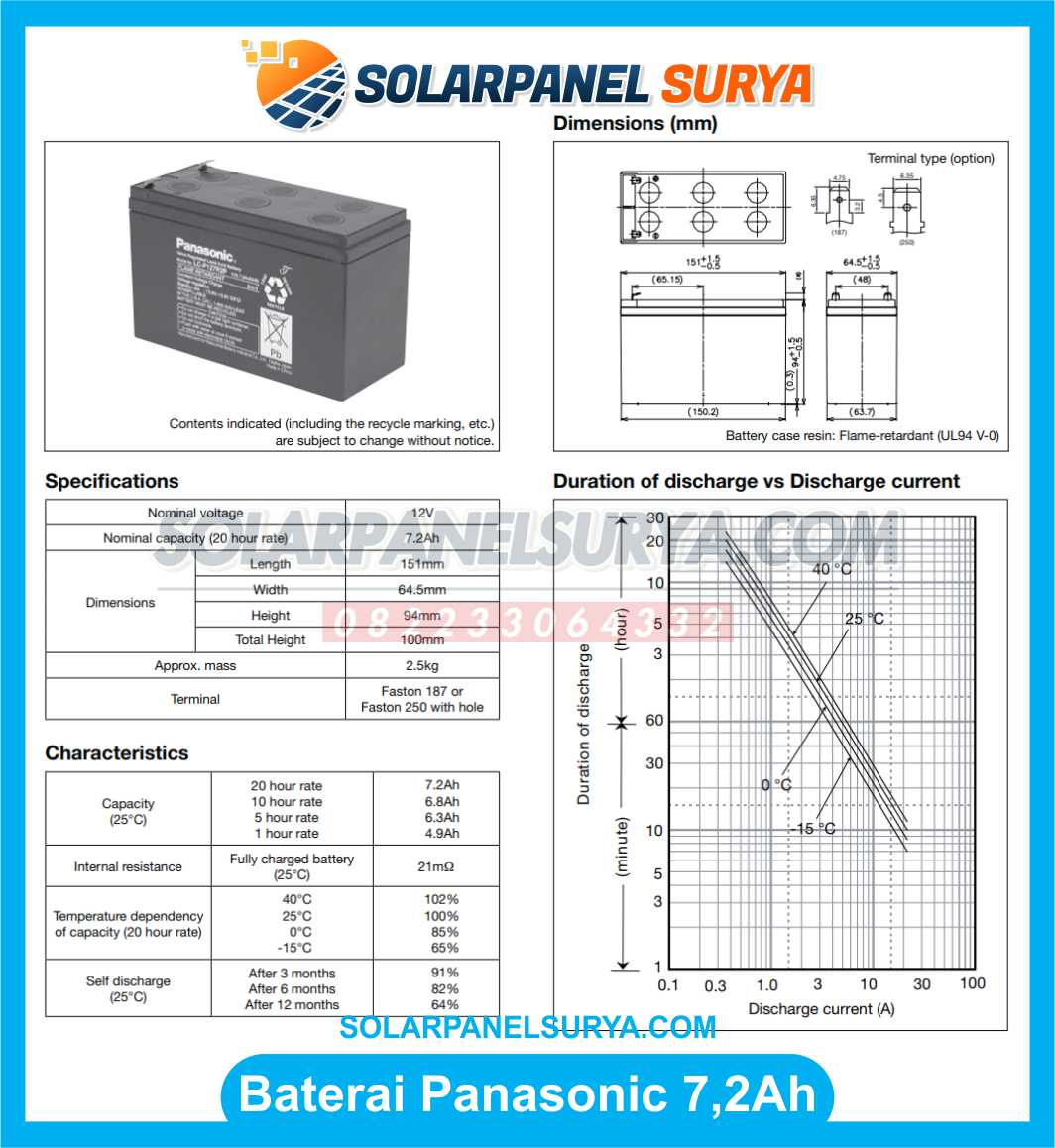 Baterai VRLA Panasonic 12v 7.2Ah