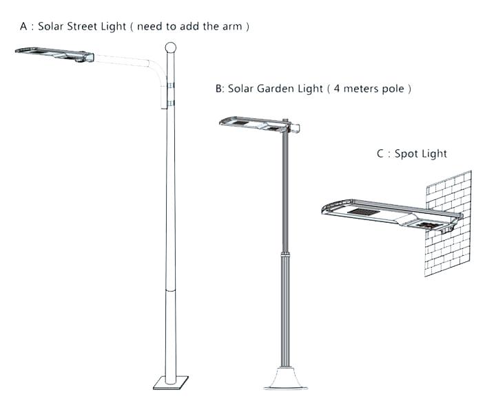 harga Lampu Jalan Tenaga Surya all in one 20 watt flat light